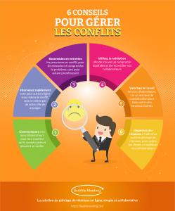 infographie gestion des conflits
